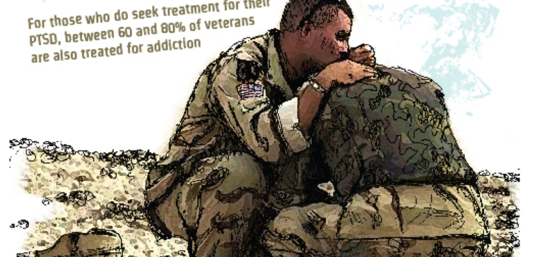 PTSD and Addiction